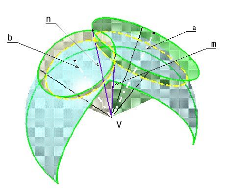 Imagen: Esfera que corta a dos conos