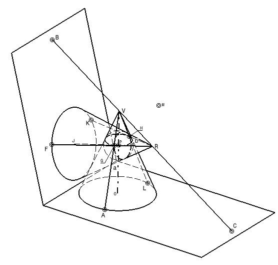 linea vertices