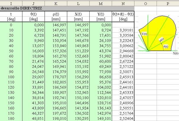 tabla de valores intermedios