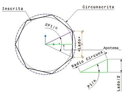 Imagen: Trigonometria