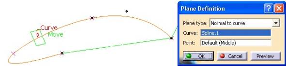 Imagen: normal curve